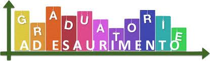 Pubblicazione disponibilità posti curriculari istruzione secondaria di II grado dopo le operazioni di Utilizzo e A.P.